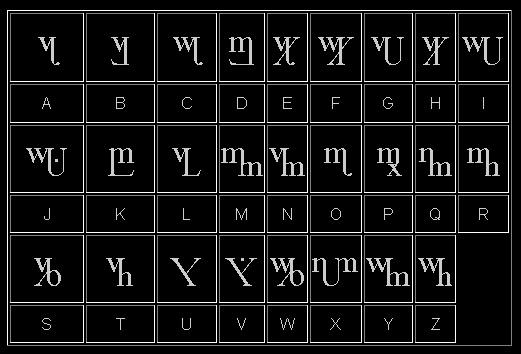 Alphabetwitch